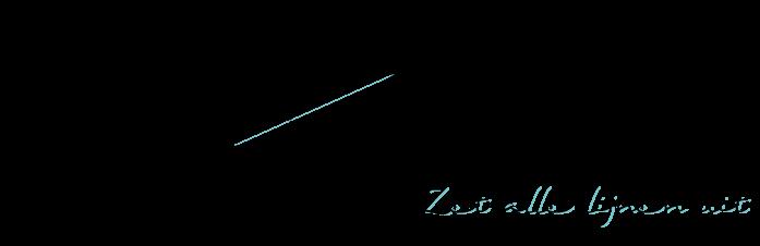 Life-lijn Verhuisservice